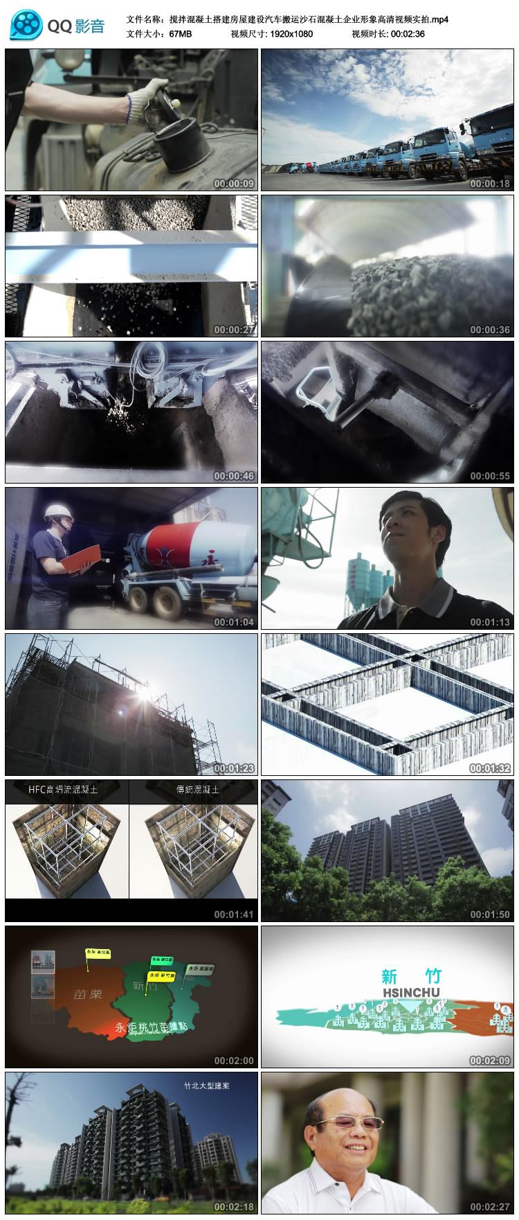 工程建设混凝土浇灌工地建筑开发商房地产高清实拍视频素材