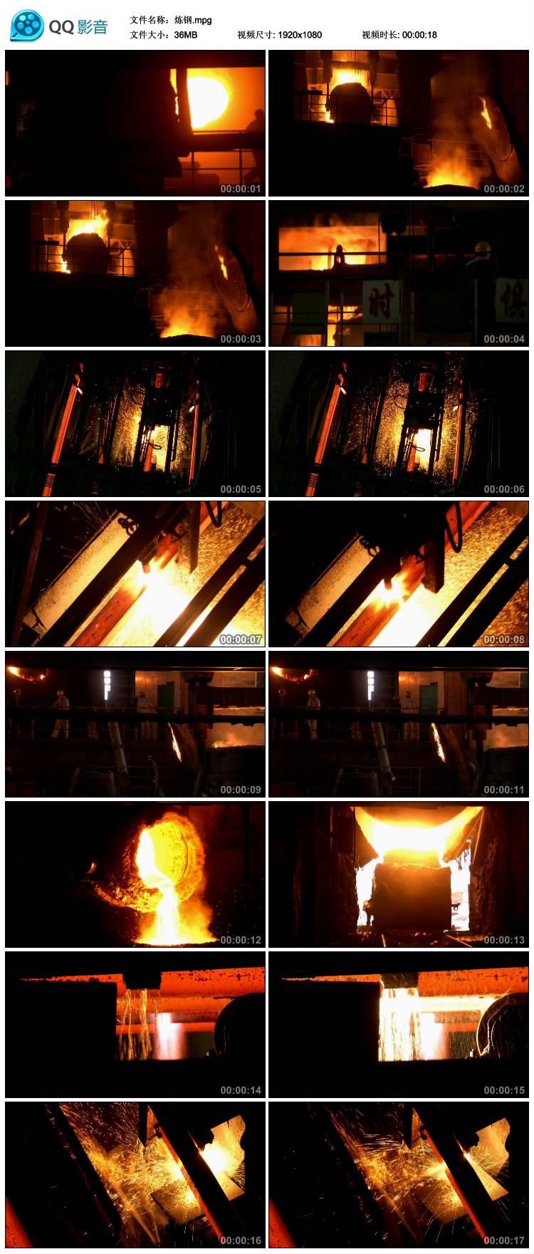炼钢炼铁钢铁生产 高清实拍视频素材专题片宣传片微电影