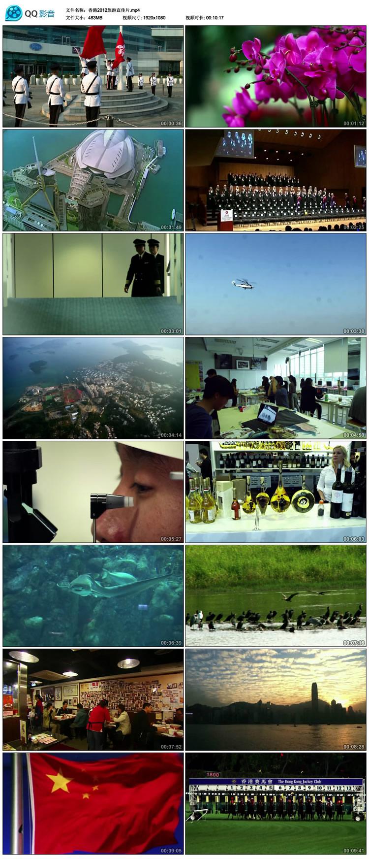 香港城市旅游宣传片实拍航拍香港人文生活交通运输高清视频素材